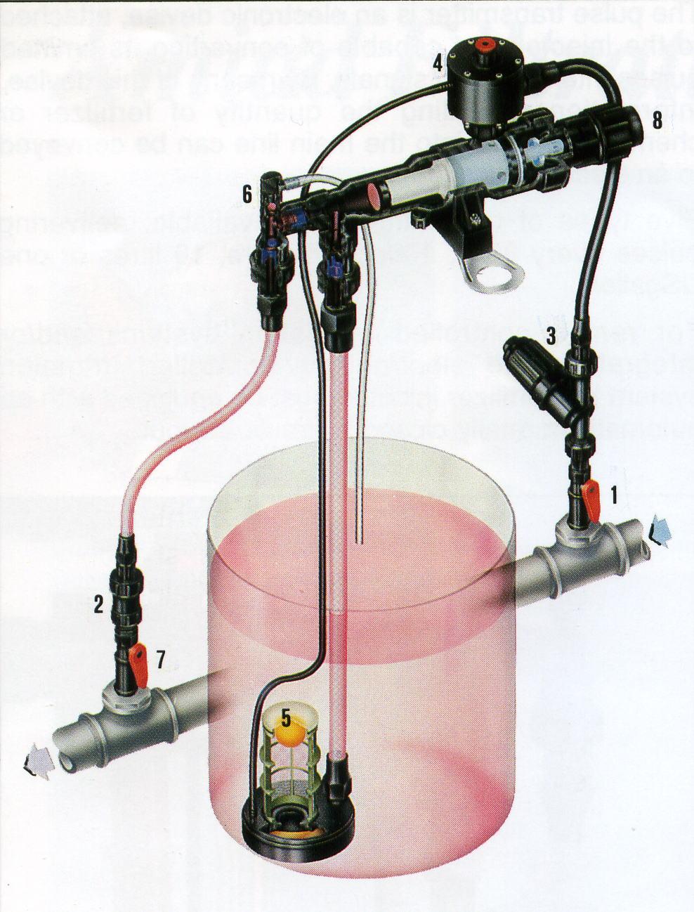 Инжектор для внесения удобрения