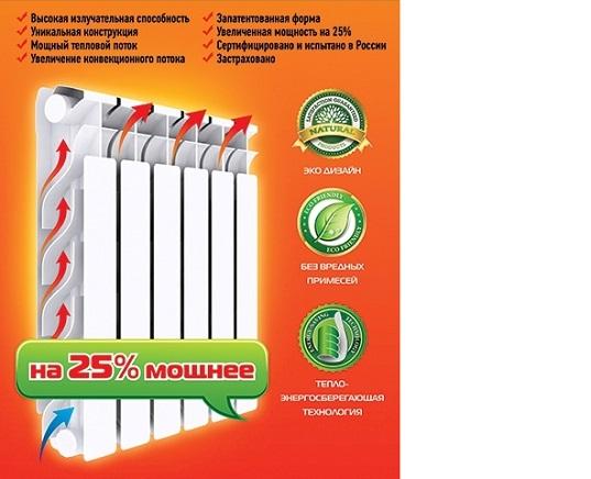 Новинка итальянского дизайна биметаллический радиатор SMALT POWER